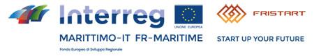 FRISTART Logo